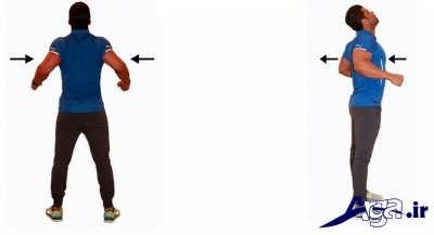 تمرین درمان آرتروز گردن