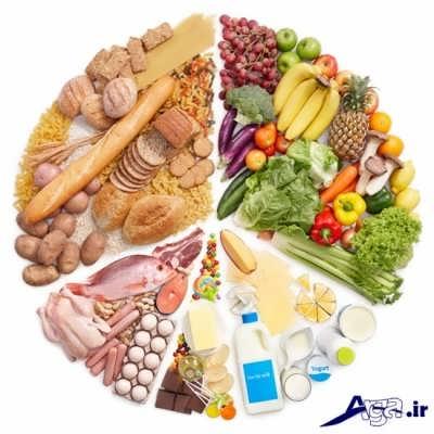 انواع غذاها برای رژیم های چاقی سریع