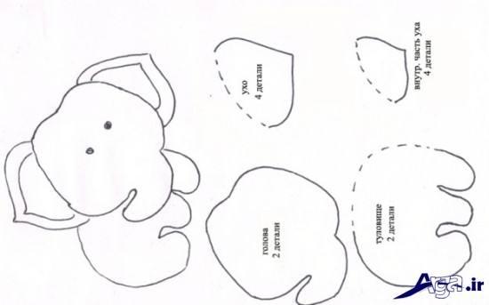 الگوی فیل نمدی