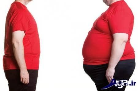 انواع رژیم های لاغری شکم