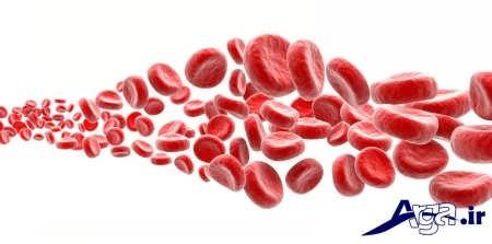 کمبود پلاکت های خونی