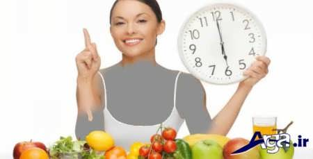 برنامه و راه های چاق شدن