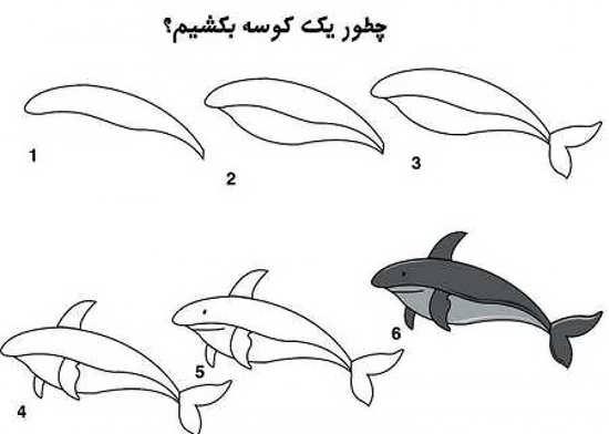 نقاشی آسان و ساده