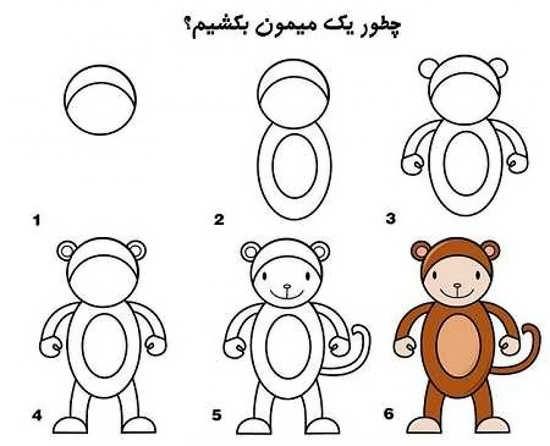 نقاشی میمون