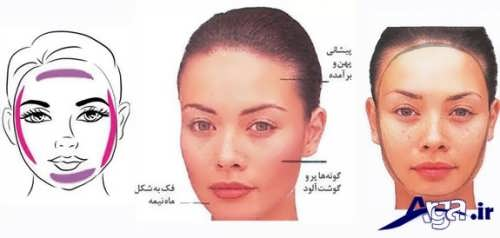 Makeup for round faces (2)