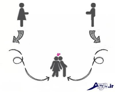 personality-test-of-marriage-6