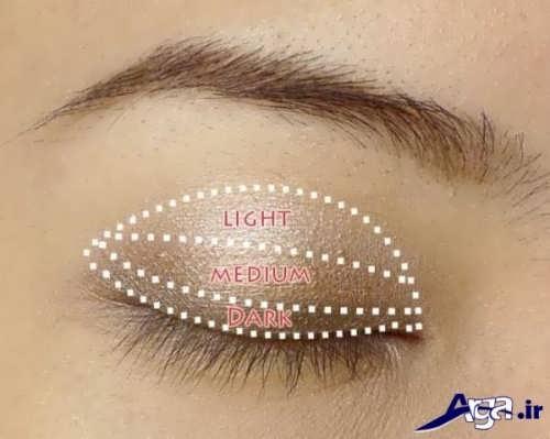 روش زدن سایه چشم برای چشم های پف دار
