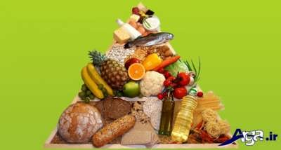 رژیم لاغری شکم در ماه رمضان