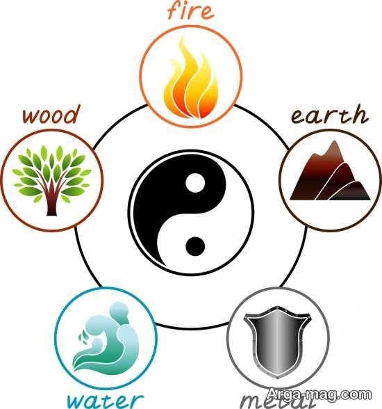 عناصر پنچگانه در طبیعت
