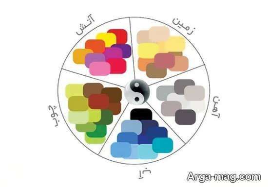رنگ های عناصر پنجگانه