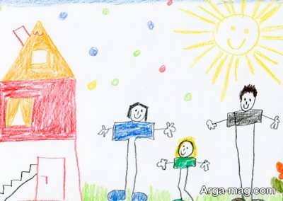 تفسیر زمین و آسمان در نقاشی کودکان