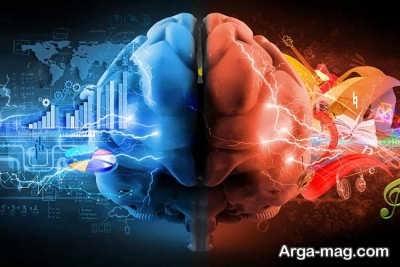 فعال کردن نیمکره راست مغز