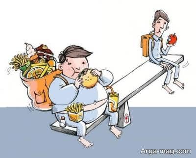 نقاشی جالب تغذیه ناسالم