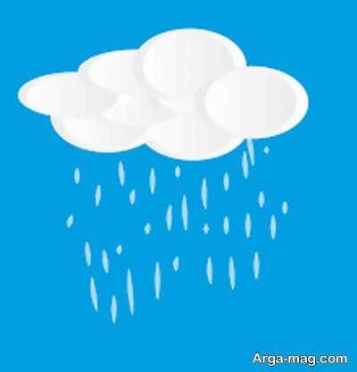 عمل تبخیر و ایجاد باران
