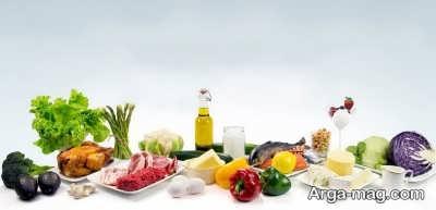 راهنمای رژیم غذایی کتوژنیک