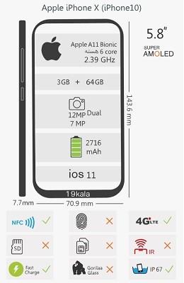 03 - مرجعی برای مشاهده تصاویر ۳۶۰ درجه از گوشیهای موبایل، انتخاب و خرید هوشمندانه تر