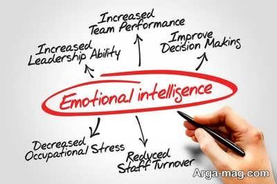 EQ 2 - واکنش مدیرانی که هوش هیجانی بالا دارند در زمان عصبانیت چگونه است؟