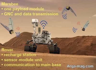 p20 2 1 - تکنولوژی ویژه ناسا در طراحی زنبور رباتیک با هدف کاوشگری در مریخ