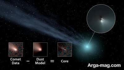 ساختار ستاره دنباله دار