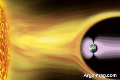میدان مغناطیسی در زمین