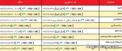 تغییر آهنگ پیشواز ایرانسل
