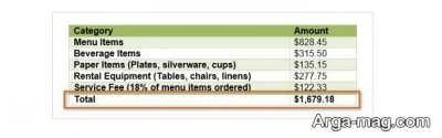 جدول ترسیمی در ورد
