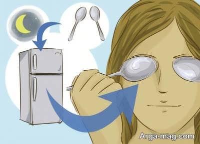 درمان گودی کاسه چشم