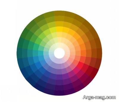 چرخه و طیف رنگی