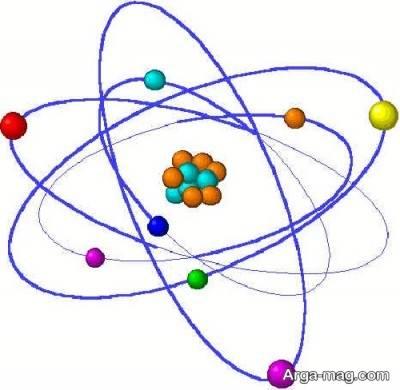 ذرات تشکیل دهنده یک اتم
