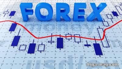 نوسانات بازار مالی دنیا
