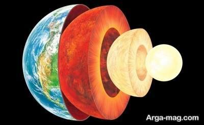 لایه های تشکیل دهنده زمین