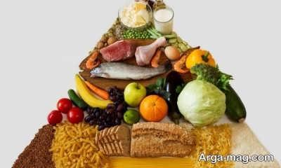 تغذیه برای افزایش وزن