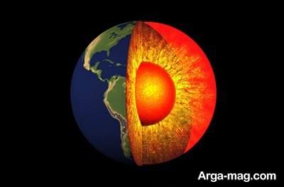 منابع انرژی زمین گرمایی