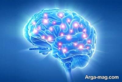 آگاهی ذهن چه اهمیتی دارد
