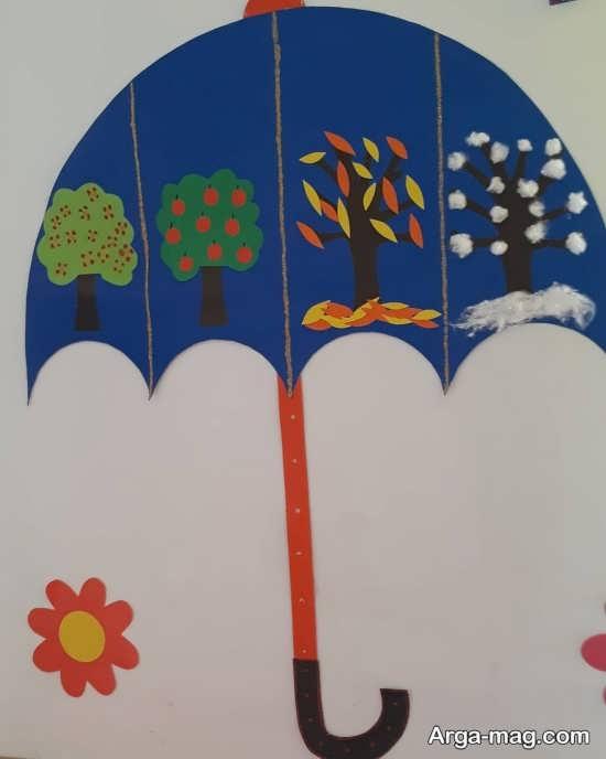 مدل های ساده ساخت چتر
