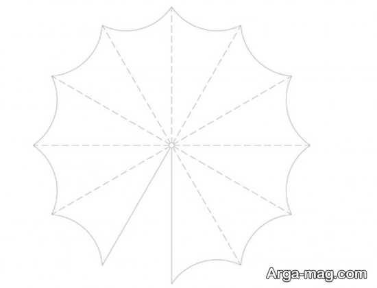 مراحل ساختن چتر