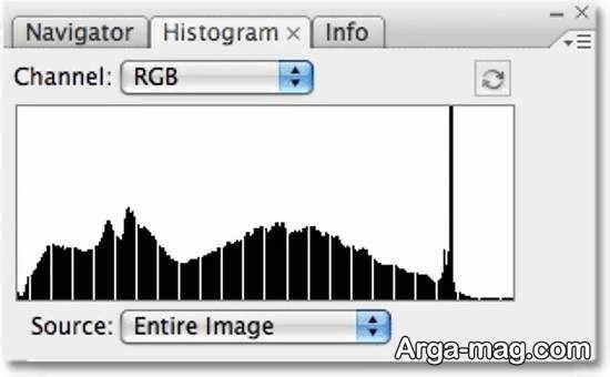 نرم افزار های افزایش دهنده کیفیت عکس