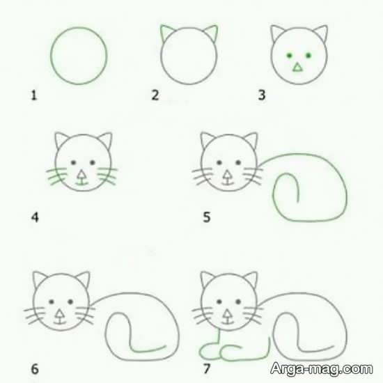 جدیدترین نقاشی به شکل گربه