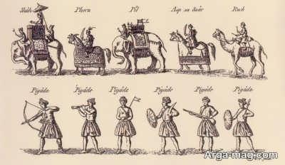 تاریخ پیدایش رشته شطرنج
