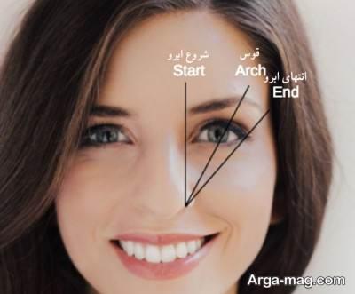 قرینه سازی ابروها به کمک مداد چشم