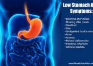 درمان اسید معده با روش های خانگی
