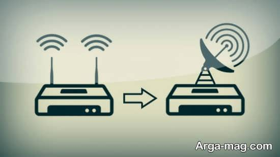 افزایش سرعت وای فای با استفاده از تقویت کننده