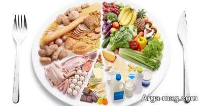 کالری مورد نیاز بدن مرد ها برای افزایش وزن