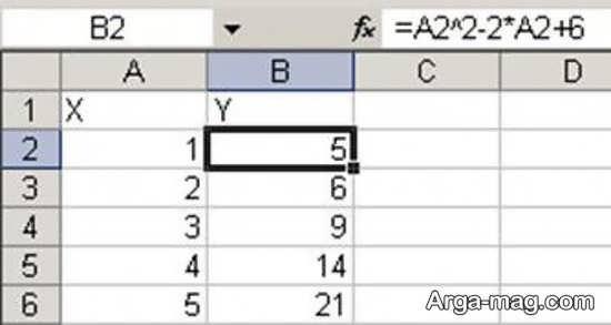 طریقه نوشتن مختصات در نمودار های ورد