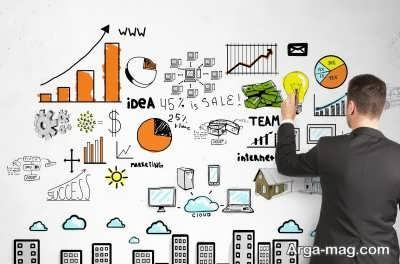تعریف بازاریابی چیست