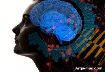 مدیریت فکر و مغز