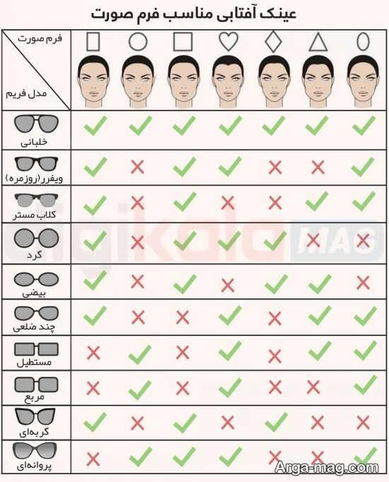 انتخاب عینک آفتابی مناسب