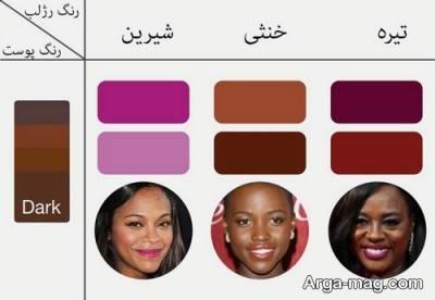رنگ رژلب برای خانم ها با پوست تیره