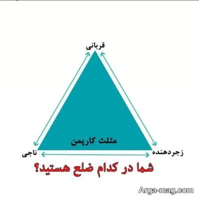 آشنایی با مثلث کارپمن