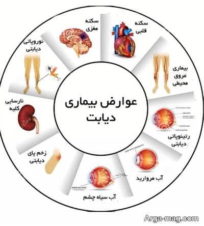 عوارض جانبی تزریق انسولین